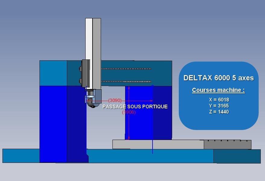FGD_DELTAX_6000_5_axes
